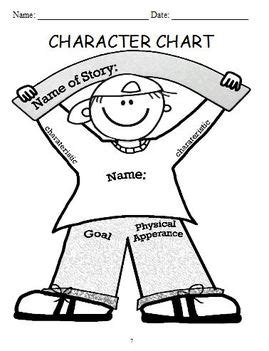 How to Write a Character Traits Essay